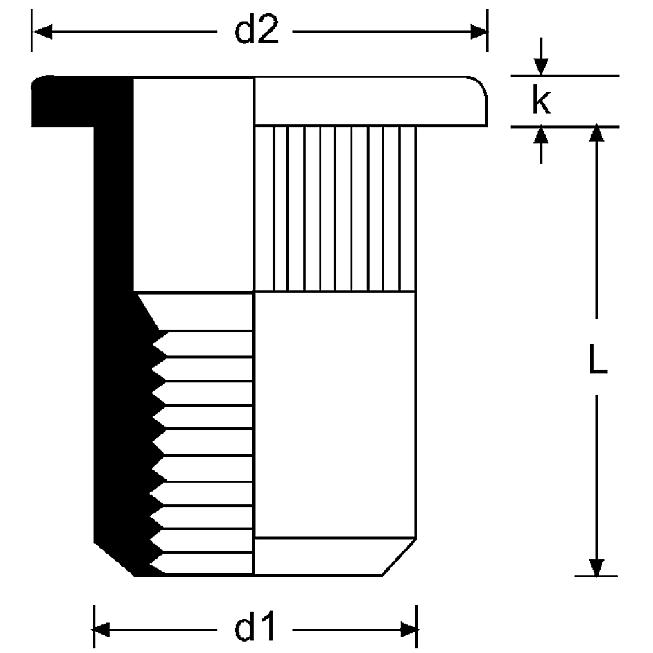 Stahl Blindniet-Mutter 6kant