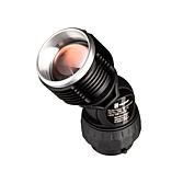 Taschenlampen-Aufsatz